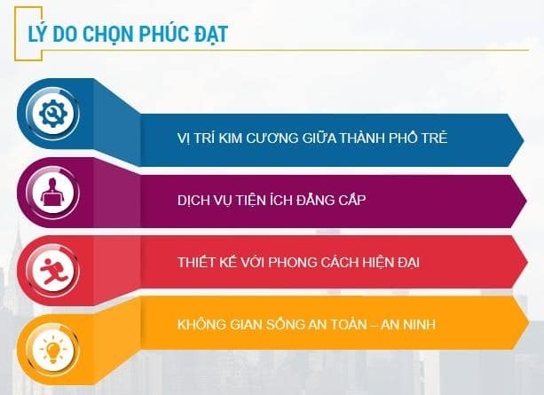 ly do chon phuc dat connect
