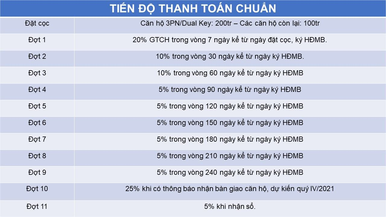 5. Tien do thanh toan 6nature